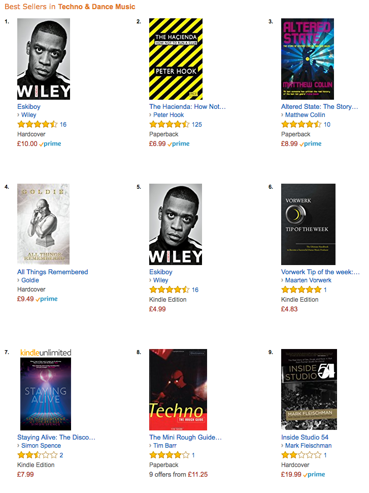 25de26e69c Screenshot-2018-1-31 Amazon co uk Best Sellers The most popular items in  Techno Dance Music